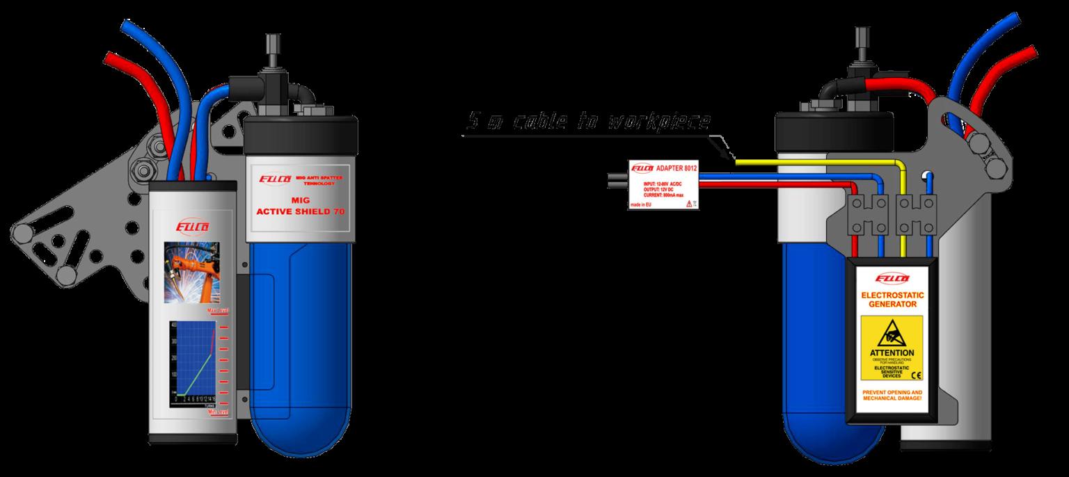 MIG Active Shield 70 - Model
