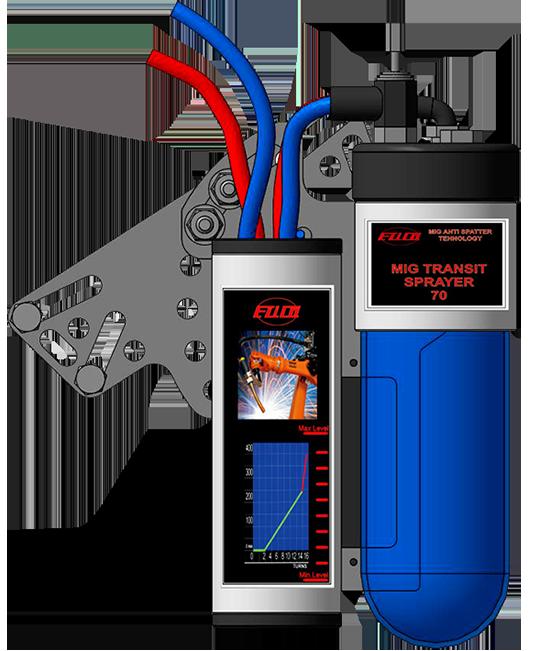 MIG Transit Sprayer -Elica